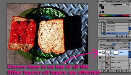 Image:layer_order1.jpg